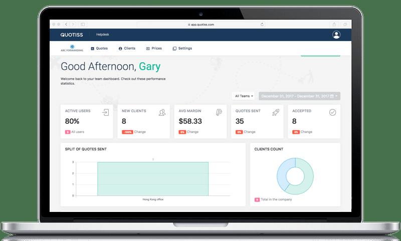 management analytics screen