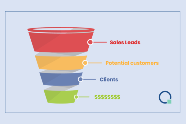 Lead Generation Quotiss
